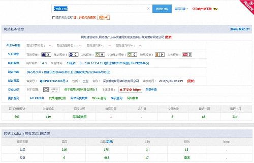 如何通过增加网站关键词词库去对网站进行优化?