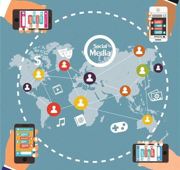 社交媒体营销方案是如何制定出来的?