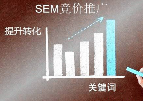 SEM推广的目标分析4点要求!